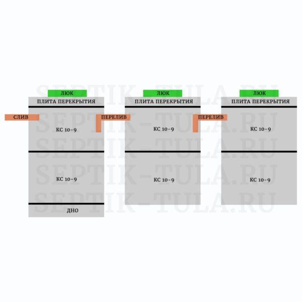 Септик из бетонных колец 2+2+2